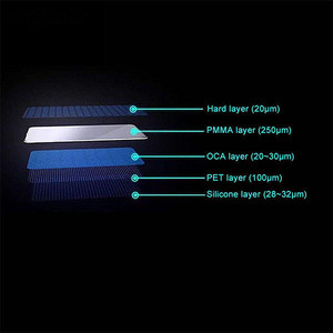محافظ صفحه نمایش 9D مدل DC-S01 مناسب برای گوشی موبایل سامسونگ Galaxy A51
