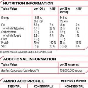 فاکتورهای غذایی محصول-1