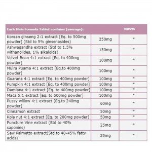 فاکتورهای غذایی محصولات