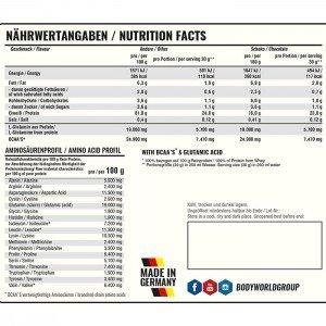 سوپریم وی بادی ورلد گروپ | BWG Premium Master Protein Supreme Whey 100%