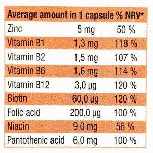 زینک پلاس 5 میلی گرم یورو ویتال   Eurho Vital Zinc Plus 10 mg