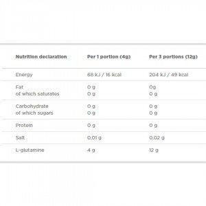 مشخصات گلوتامین میکرونایزد الیمپ