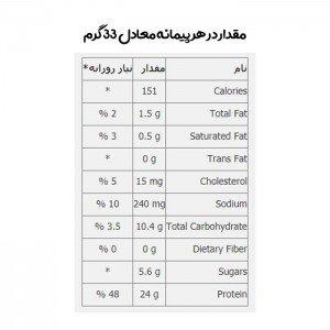 مشخصات پروتئین کازئین دکترسان