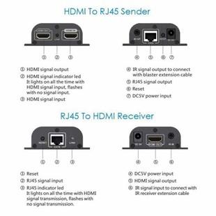 Lenkeng LKV372EDID HDMI EXTENDER (5)