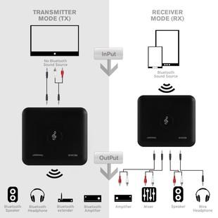 گیرنده و فرستنده بلوتوث صدا Bluetooth audio Transmitter and Receiver-9