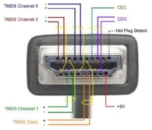 Knet HDMI/m to HDMI/m 20m