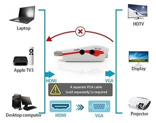 ST-P HDMI TO VGA CONVERTER