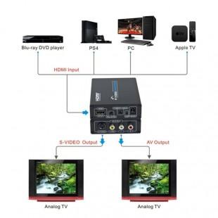 تبدیل HDMI به AV و S-video