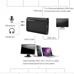 کارت کپچر ایزی کپ مدل ezcap 266 4K HDMI Input and Bypass USB3.0 UVC Game Capture with Microphone
