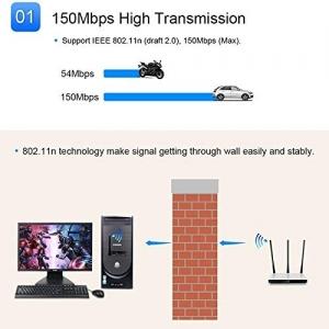 دانگل وای فای آلفا مدل  LV-UW07-8188 2.4GHz 150Mbps Wireless-N