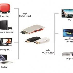 تبدیل HDMI به VGA و Audio