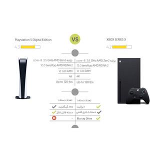 لیست کنسول بازی سونی مدل Playstation 5 Digital Edition ظرفیت 825 گیگابایت