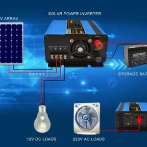 اینورتر خورشیدی 500 وات مدل Suoer 500W Hybrid Solar Power Inverter