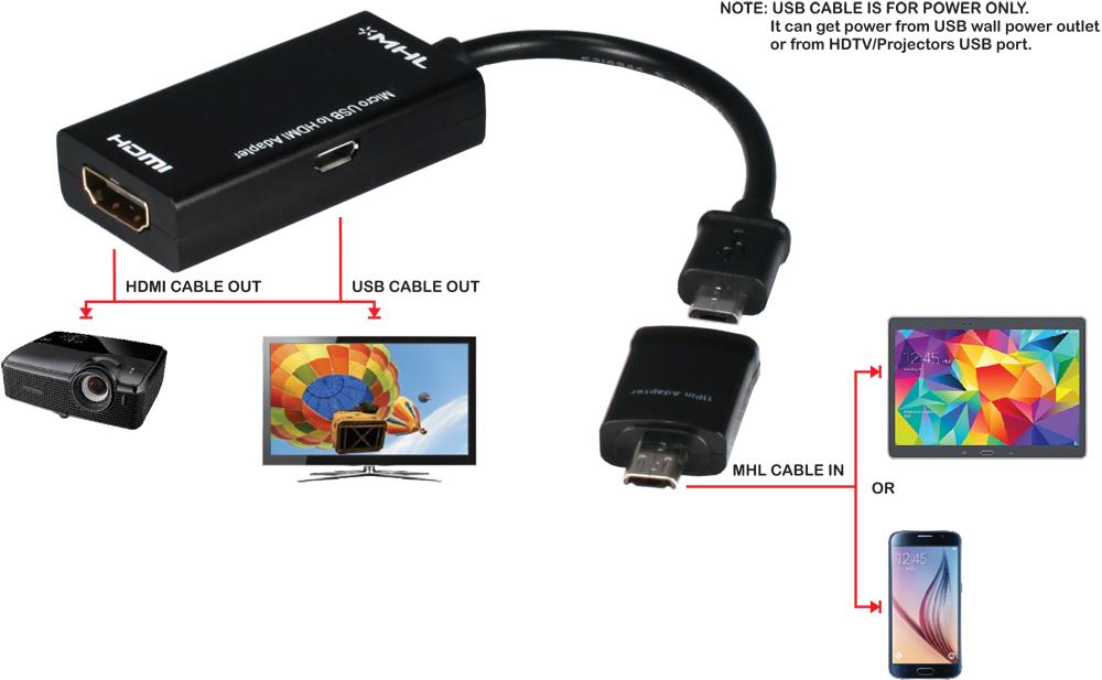تبدیل Micro USB2.0 5pin به 11pin بافو