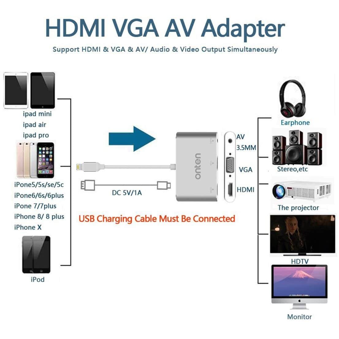 تبدیل لایتنینگ به HDMI / VGA/ AV اونتن مدل ONT-7585C
