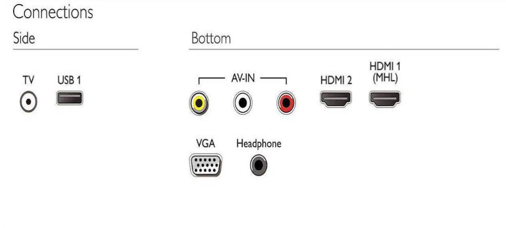 تلویزیون LED فیلیپس مدل 32pht4002 - خرید Philips 32PHT4002 LED TV