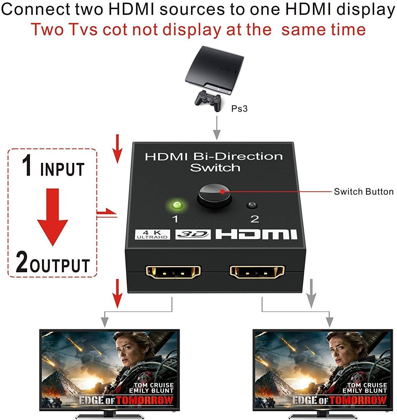 سوئیچر و اسپلیتر HDMI  ورژن 2