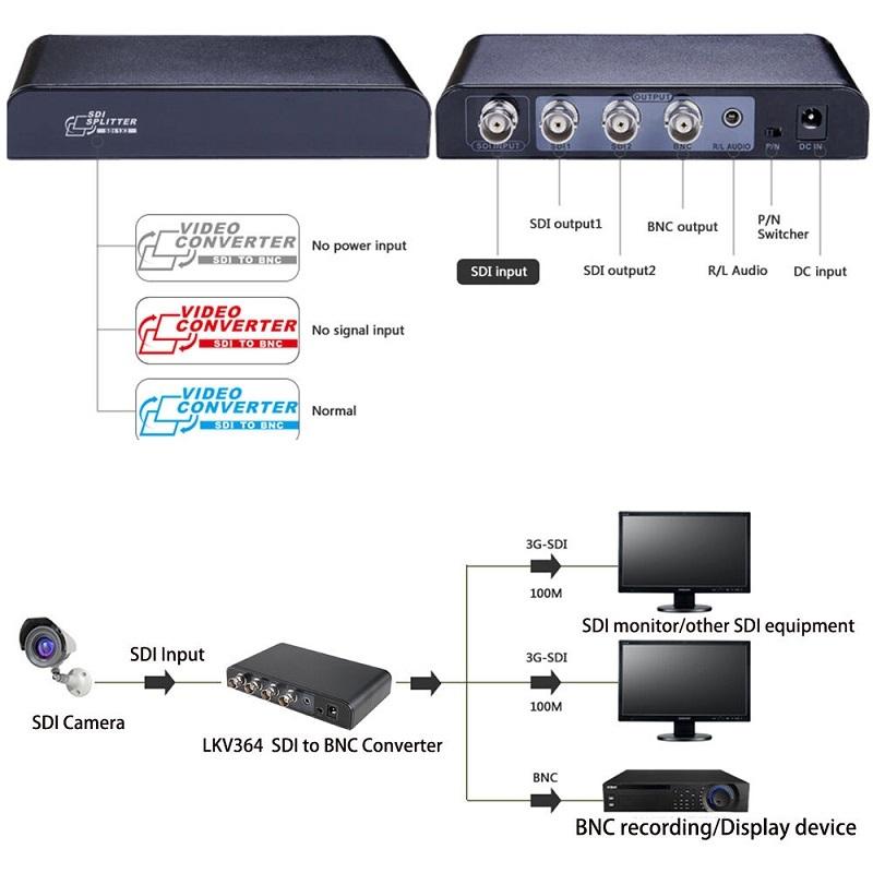 قیمت خرید تبدیل SDI به BNC مدل LKV364