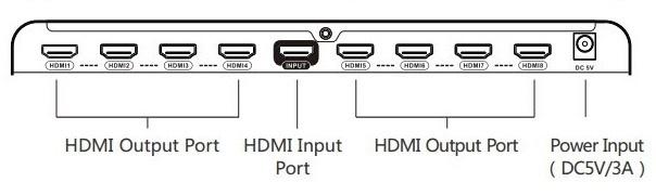 اسپلیتر مدل LKV318-V2.0