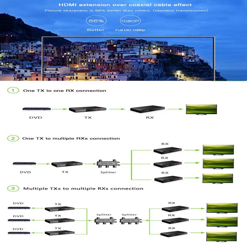 خرید اکستندر HDMI لنکنگ مدل LKV379