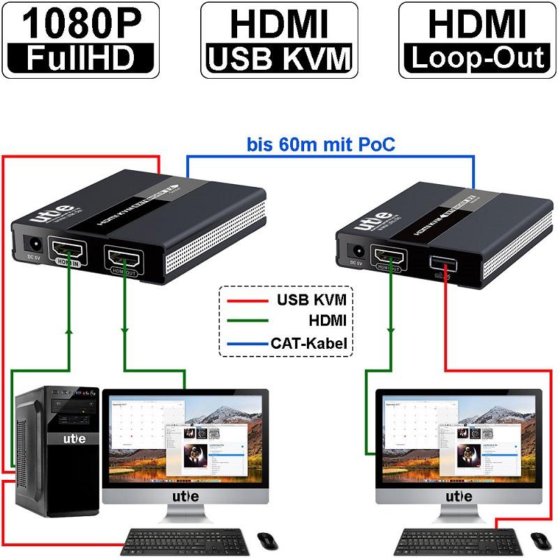 توسعه دهنده کی وی ام HDMI لنکنگ