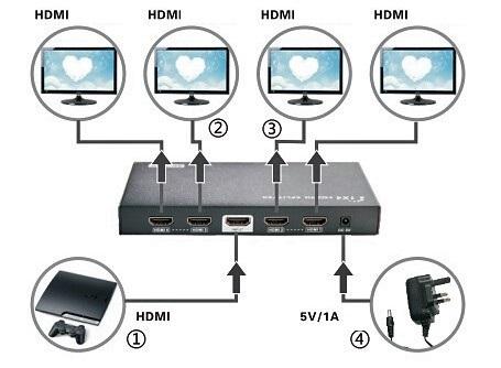 توسعه دهنده 1 به 4 HDMI لنکنگ مدل LKV314E با کیفیت 4K و 2K