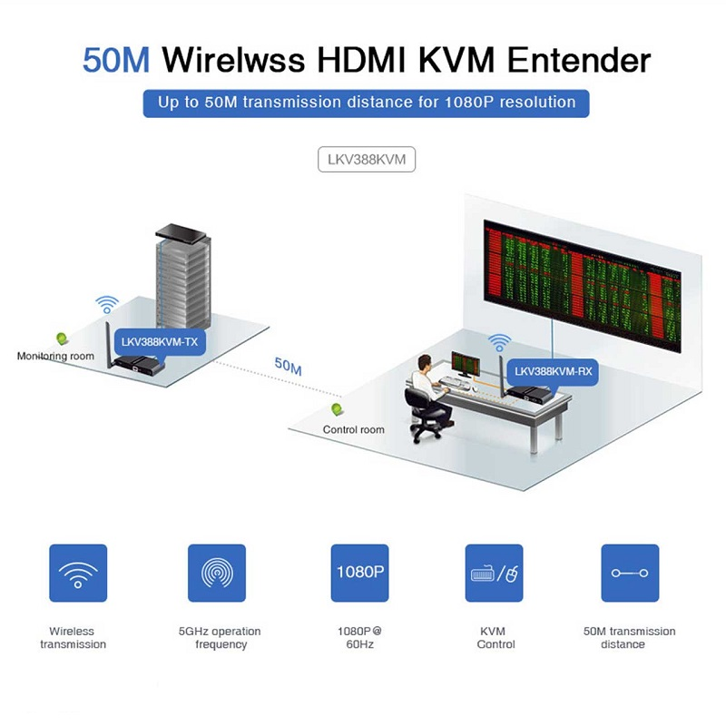 توسعه دهنده بی سیم کی وی ام HDMI لنکنگ مدل LKV388KVM با برد 50 متر