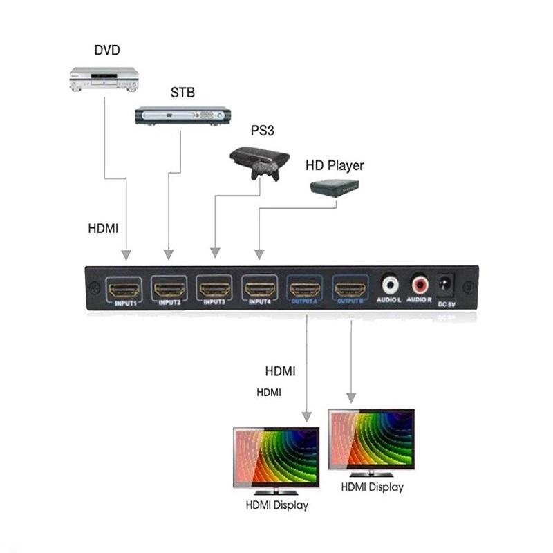 ماتریکس سوئیچ 2 به 4 HDMI لنکنگ مدل LKV342 همراه با ریموت کنترل