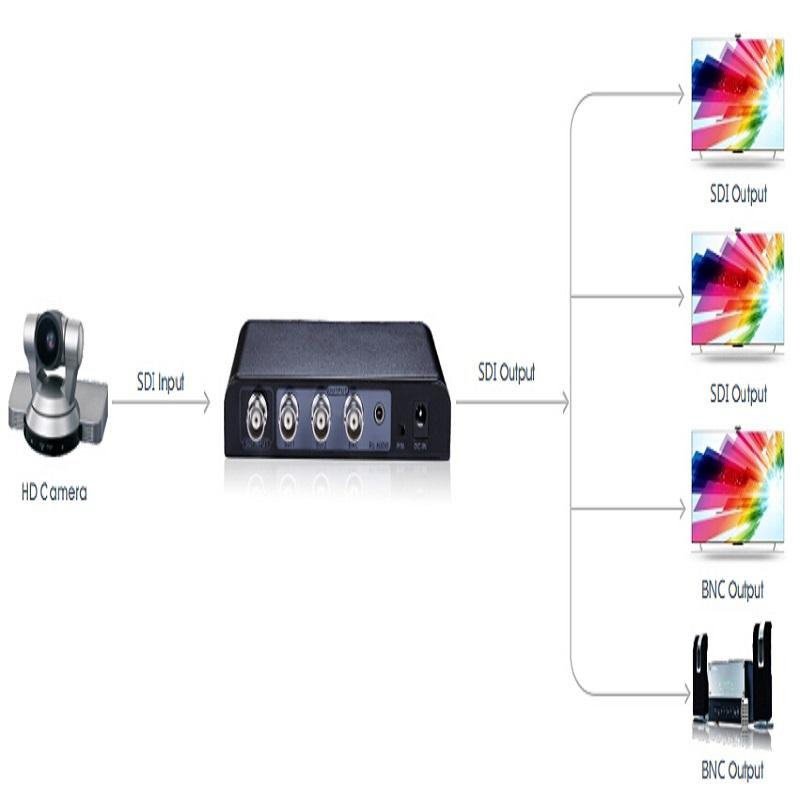 مبدل SDI به BNC لنکنگ مدل LKV364