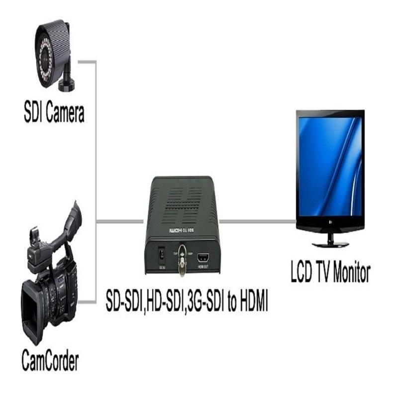خرید تبدیل SDI به HDMI لنکنگ مدل LKV368
