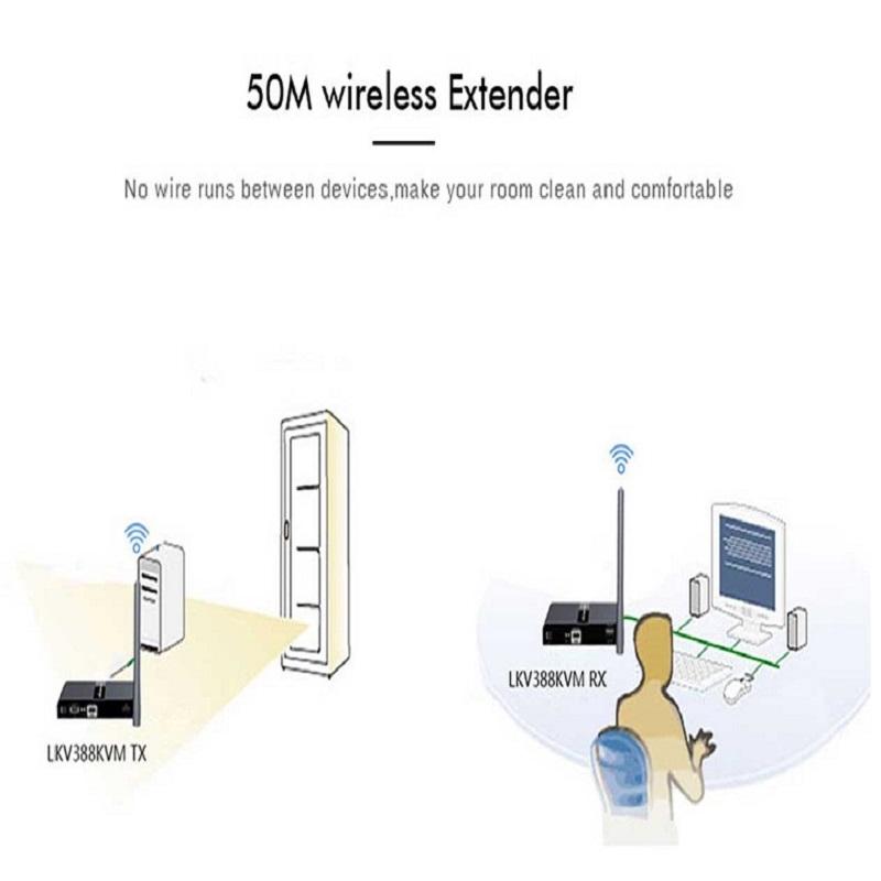 قیمت توسعه دهنده بی سیم کی وی ام HDMI لنکنگ مدل LKV388KVM با برد 50 متر