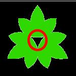 مثلث سلامت