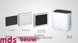 فیلتر دستگاه تصفیه هوا برند بیورر LR330
