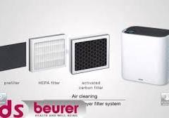 فیلتر دستگاه تصفیه هوا