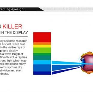 محافظ صفحه نمایش شیشه ای blue light