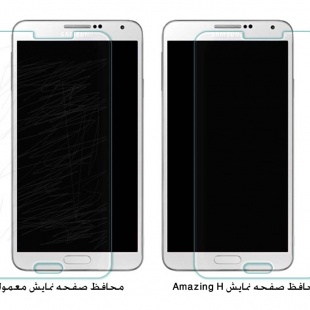 محافظ صفحه نمایش Nillkin Anti-Explosion Glass Screen For Samsung GALAXY Note 3