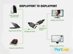 کابل تبدیل Display to Display Port 1.8m
