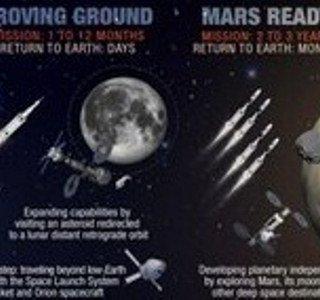 نقشه راه ناسا برای اعزام انسان به مريخ تا دو دهه آينده