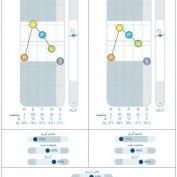 تناسب رفتار طبیعی و نقش کاری.jpg