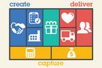 ثبت نام در کارگاه طراحی مدل کسب و کار بر پایه PDA