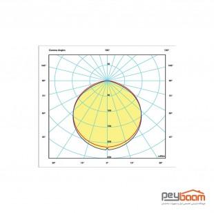 پنل ال ای دی 7 وات پارس شعاع توس مدل آرامیس