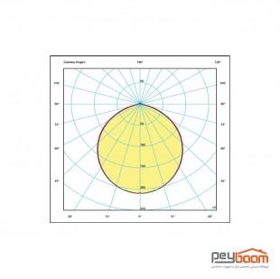 پنل ال ای دی 9 وات پارس شعاع توس مدل آرامیس