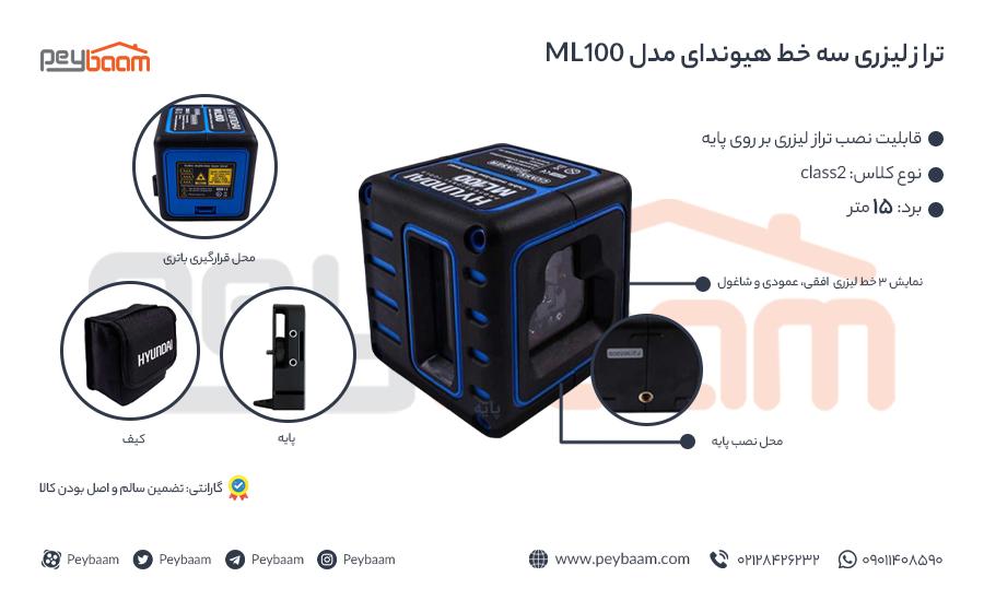 اینفوگرافی تراز لیزری سه خط هیوندای مدل ml100
