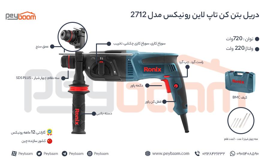اینفوگرافی دریل بتن کن تاپ لاین رونیکس مدل 2712