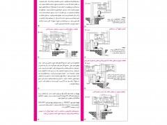 فلوتر الکترونیکی (کنترل سطح مایعات) کد SHIVA Amvaj 16B1