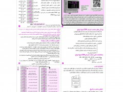 ساعت فرمان 20 آمپر روزانه، هفتگی، ماهیانه کد SHIVA Amvaj 12B3