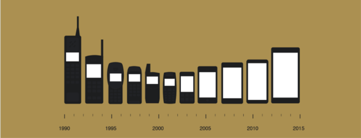 محبوبترین اندازه صفحه نمایش گوشی در دنیا مشخص شد