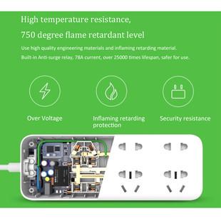 Xiaomi-ZNCXB01ZM-Power-Strip-3-1