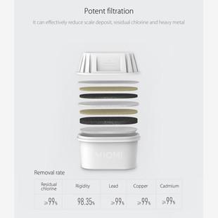Xiaomi-Viomi-Super-Filter-Kettle-L1-2