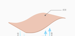 دمپایی راحتی شیائومی مدل Xiaomi OneCloud SummerCool Home Slipper